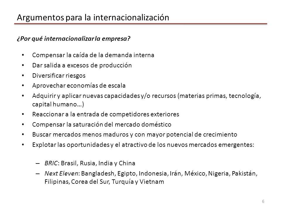 Argumentos para la internacionalización