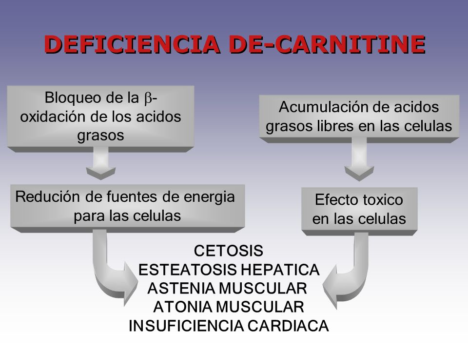 DEFICIENCIA DE-CARNITINE