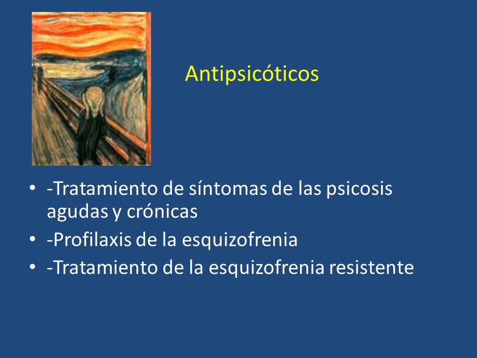 Antipsicóticos -Tratamiento de síntomas de las psicosis agudas y crónicas. -Profilaxis de la esquizofrenia.