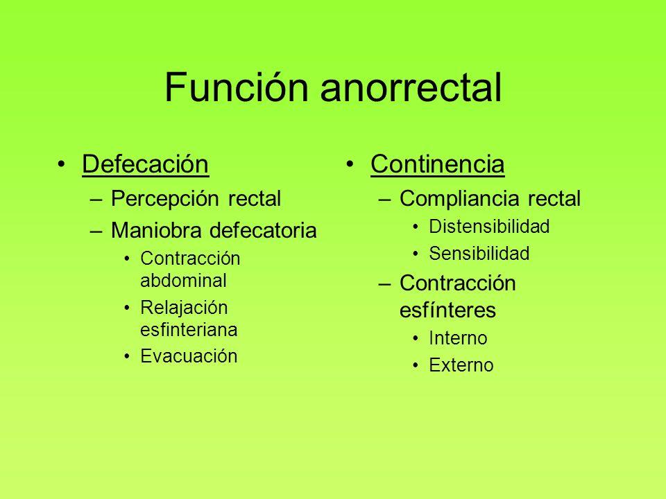 Función anorrectal Defecación Continencia Percepción rectal