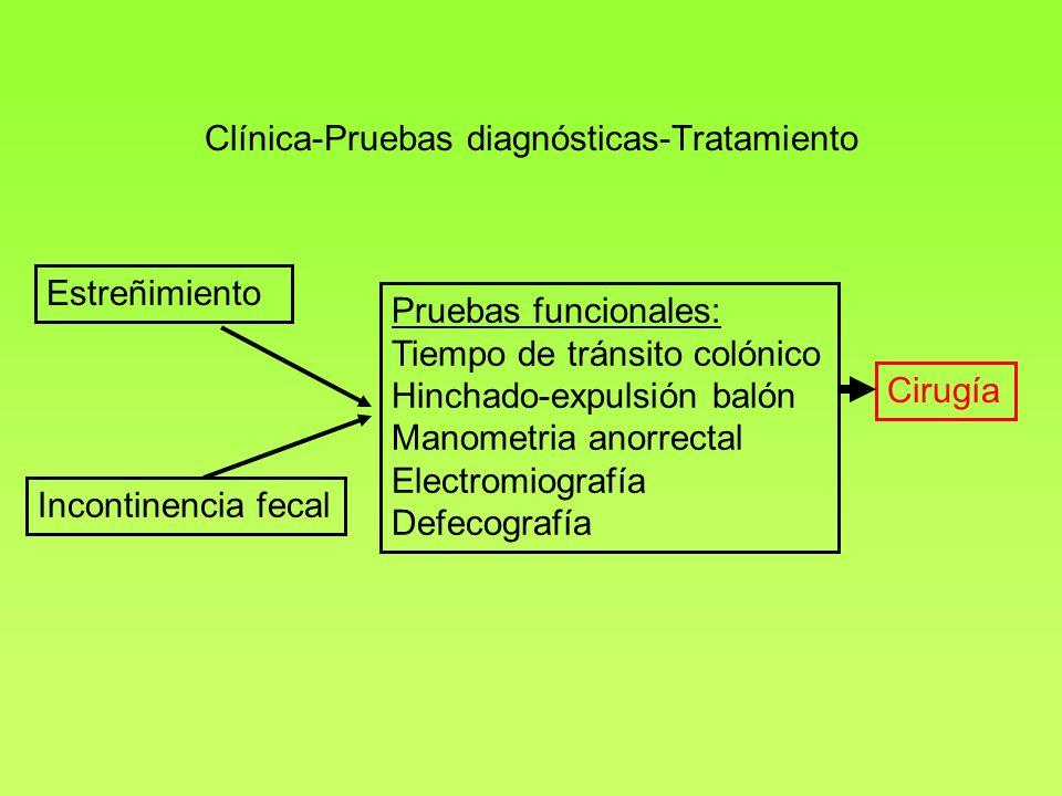 Clínica-Pruebas diagnósticas-Tratamiento
