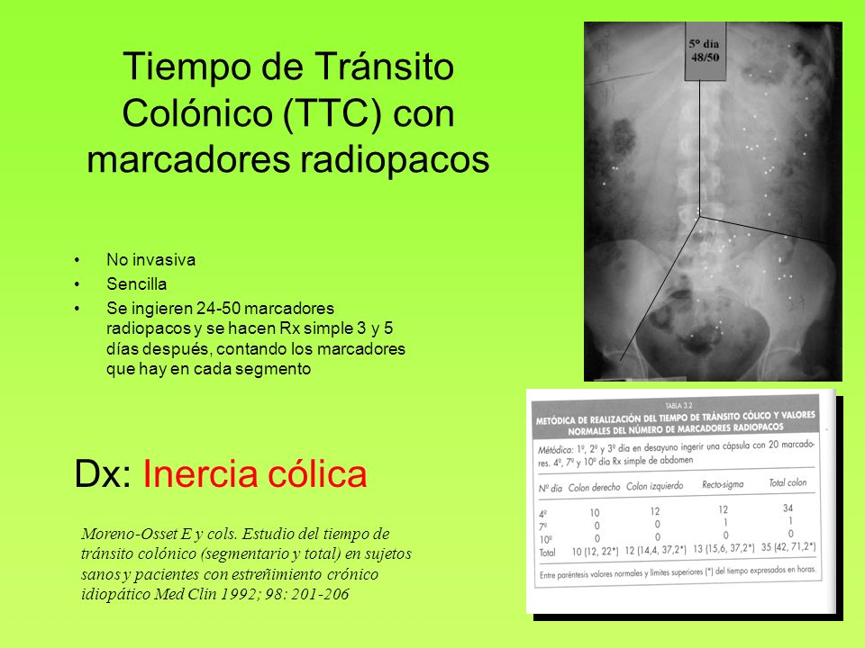 Tiempo de Tránsito Colónico (TTC) con marcadores radiopacos