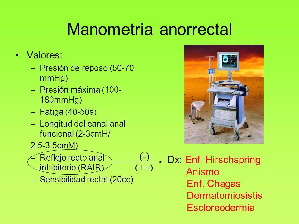 Manometria anorrectal
