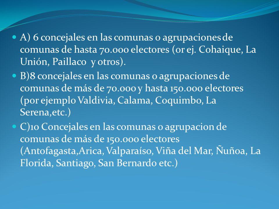A) 6 concejales en las comunas o agrupaciones de comunas de hasta 70