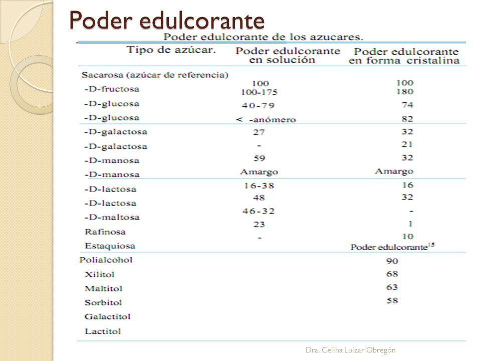 Poder edulcorante Dra. Celina Luízar Obregón
