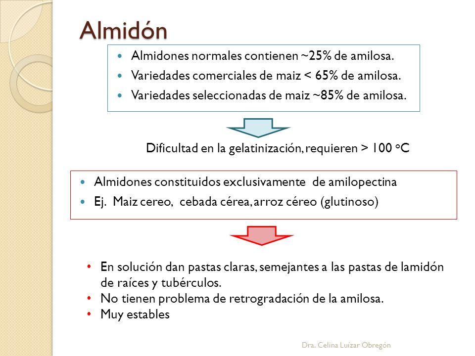 Almidón Almidones normales contienen ~25% de amilosa.