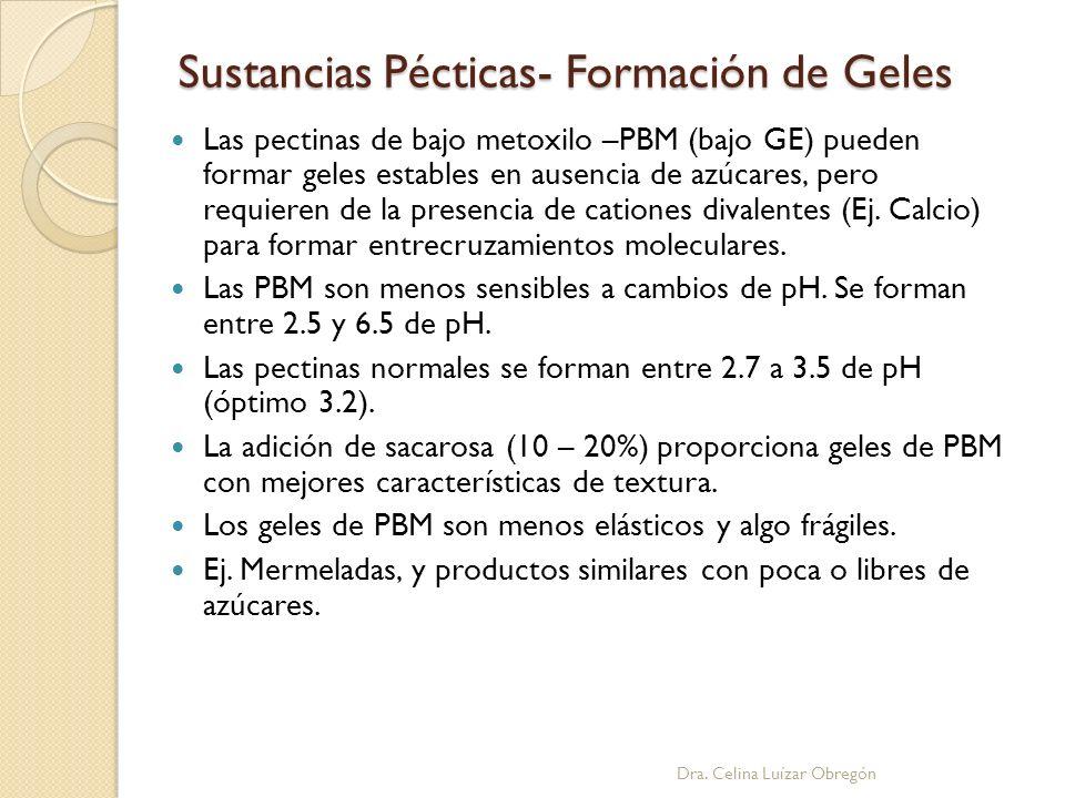 Sustancias Pécticas- Formación de Geles