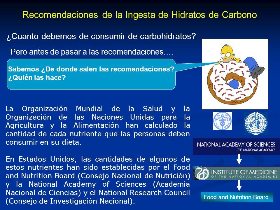Recomendaciones de la Ingesta de Hidratos de Carbono