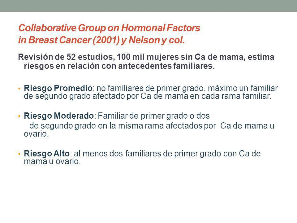 Collaborative Group on Hormonal Factors in Breast Cancer (2001) y Nelson y col.