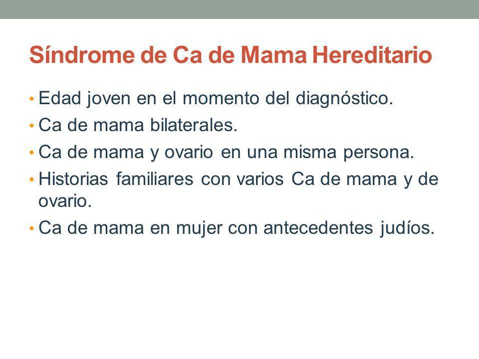 Síndrome de Ca de Mama Hereditario