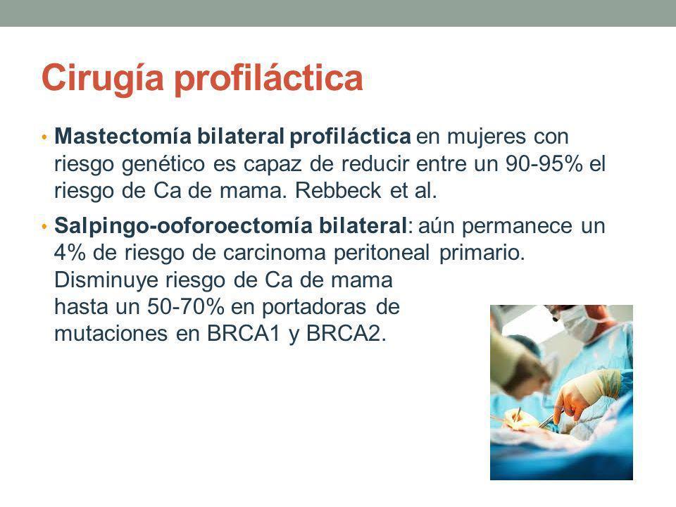 Cirugía profiláctica