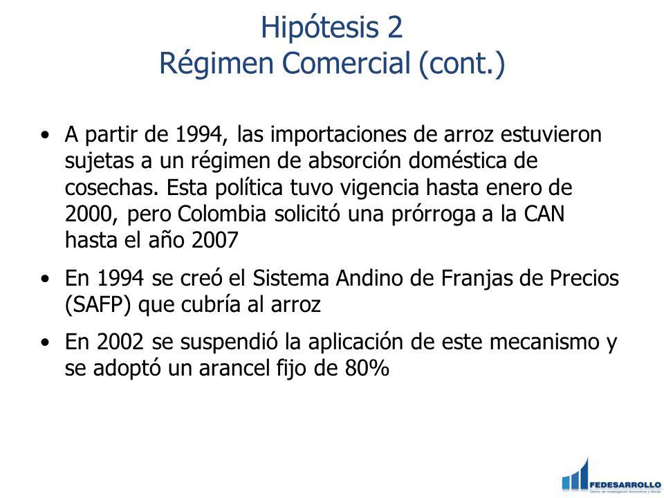 Hipótesis 2 Régimen Comercial (cont.)
