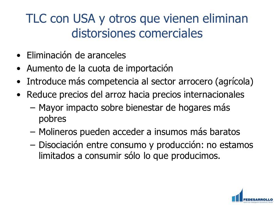 TLC con USA y otros que vienen eliminan distorsiones comerciales