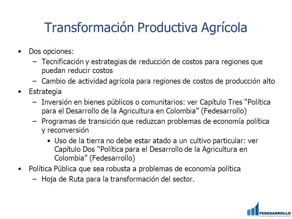 Transformación Productiva Agrícola