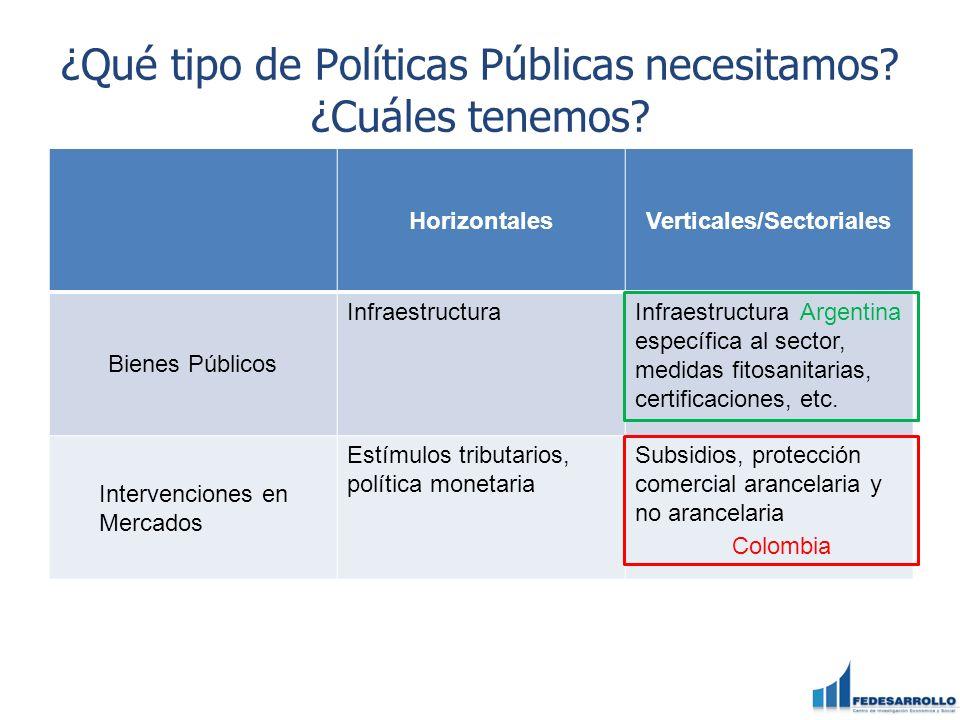 ¿Qué tipo de Políticas Públicas necesitamos ¿Cuáles tenemos
