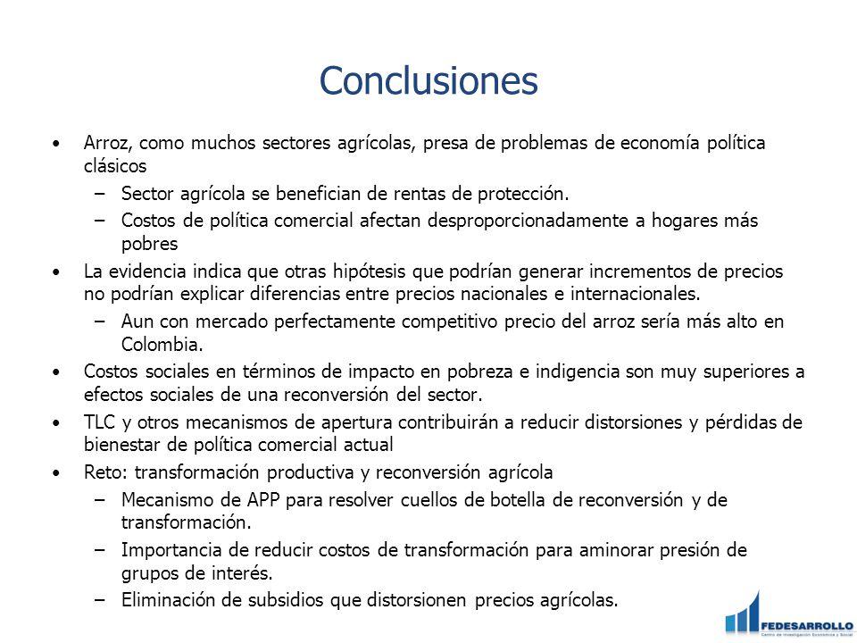 Conclusiones Arroz, como muchos sectores agrícolas, presa de problemas de economía política clásicos.