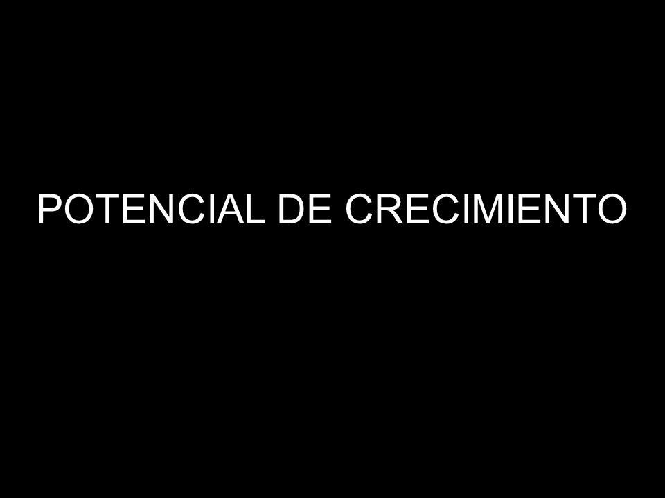 POTENCIAL DE CRECIMIENTO