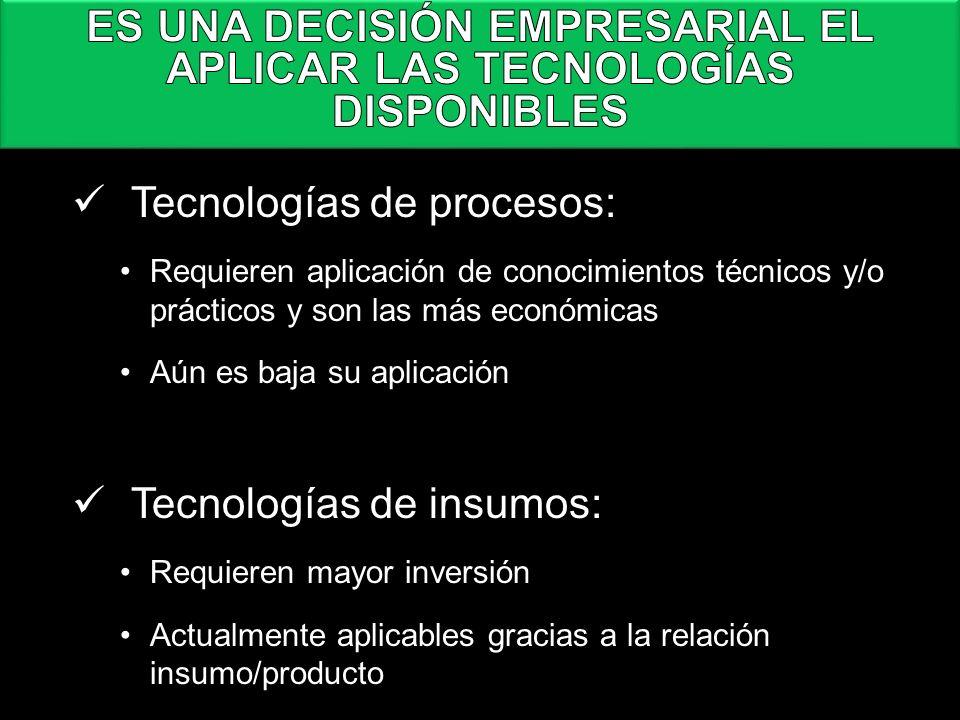 ES UNA DECISIÓN EMPRESARIAL EL APLICAR LAS TECNOLOGÍAS DISPONIBLES