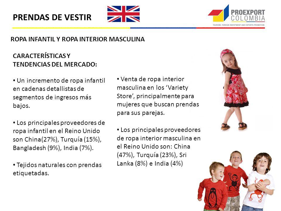 PRENDAS DE VESTIR ROPA INFANTIL Y ROPA INTERIOR MASCULINA