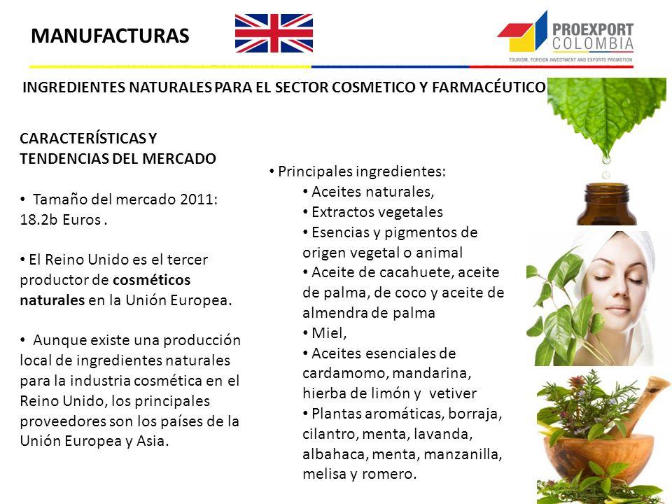 MANUFACTURAS INGREDIENTES NATURALES PARA EL SECTOR COSMETICO Y FARMACÉUTICO. CARACTERÍSTICAS Y TENDENCIAS DEL MERCADO.