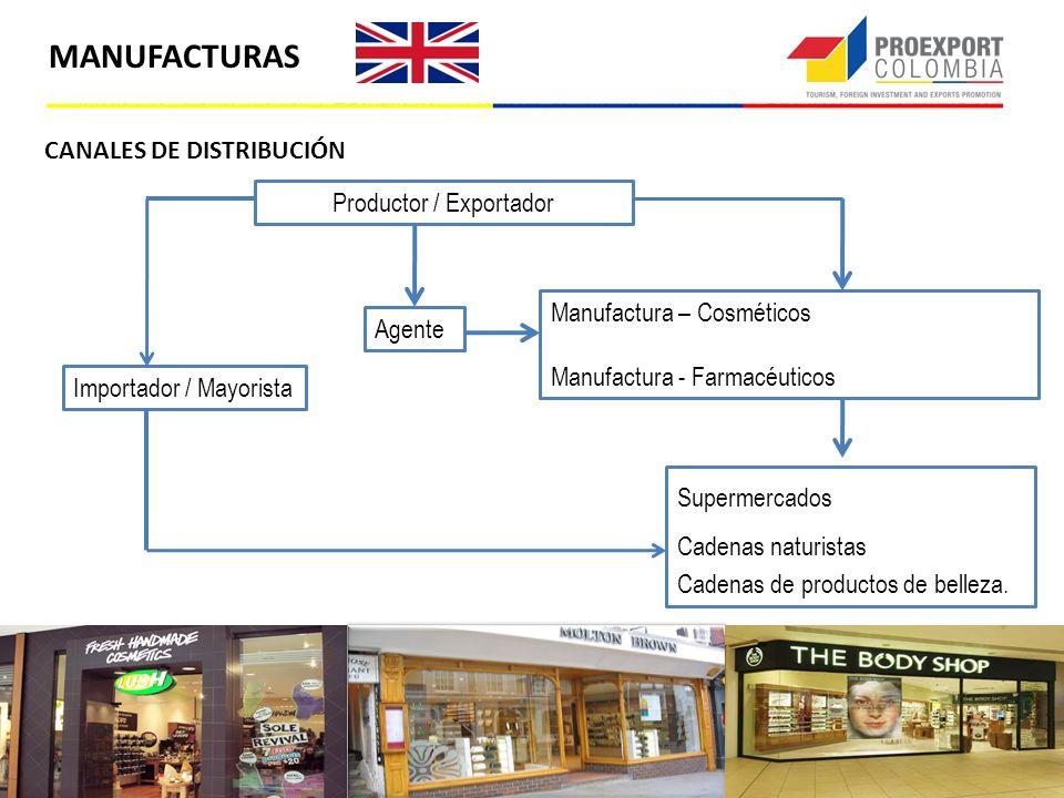 Productor / Exportador