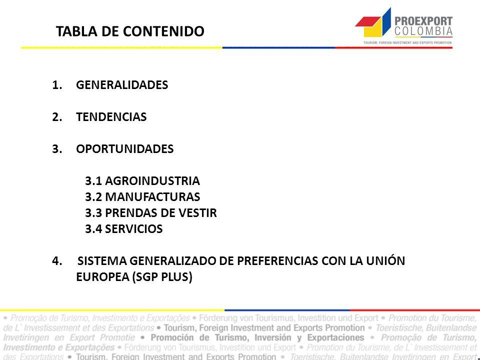 TABLA DE CONTENIDO GENERALIDADES TENDENCIAS OPORTUNIDADES