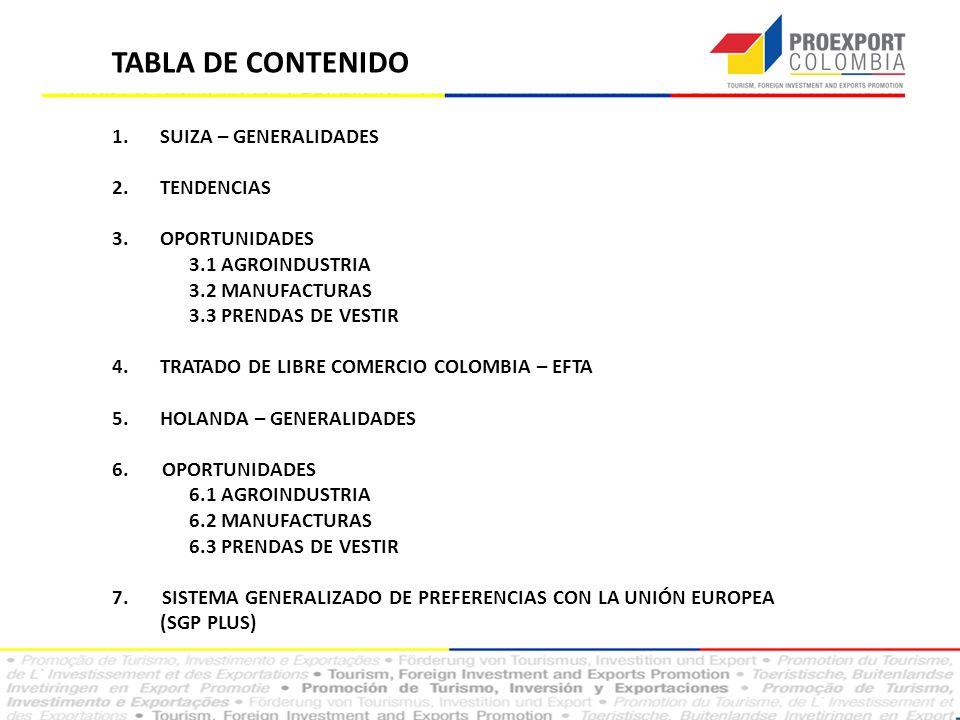 TABLA DE CONTENIDO SUIZA – GENERALIDADES TENDENCIAS OPORTUNIDADES