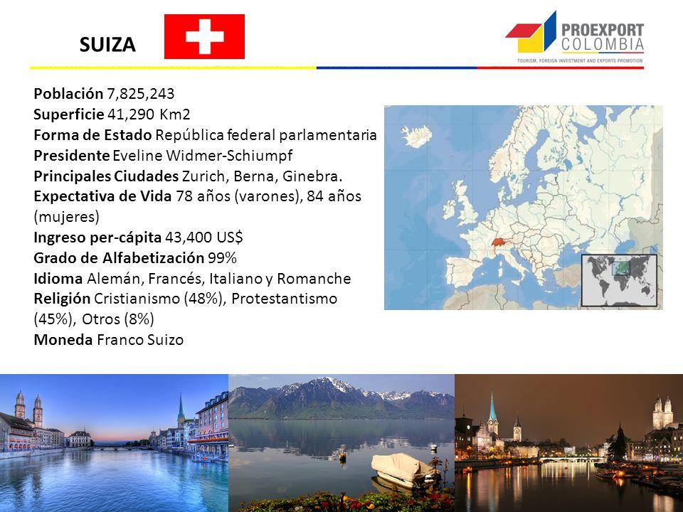 SUIZA Población 7,825,243 Superficie 41,290 Km2