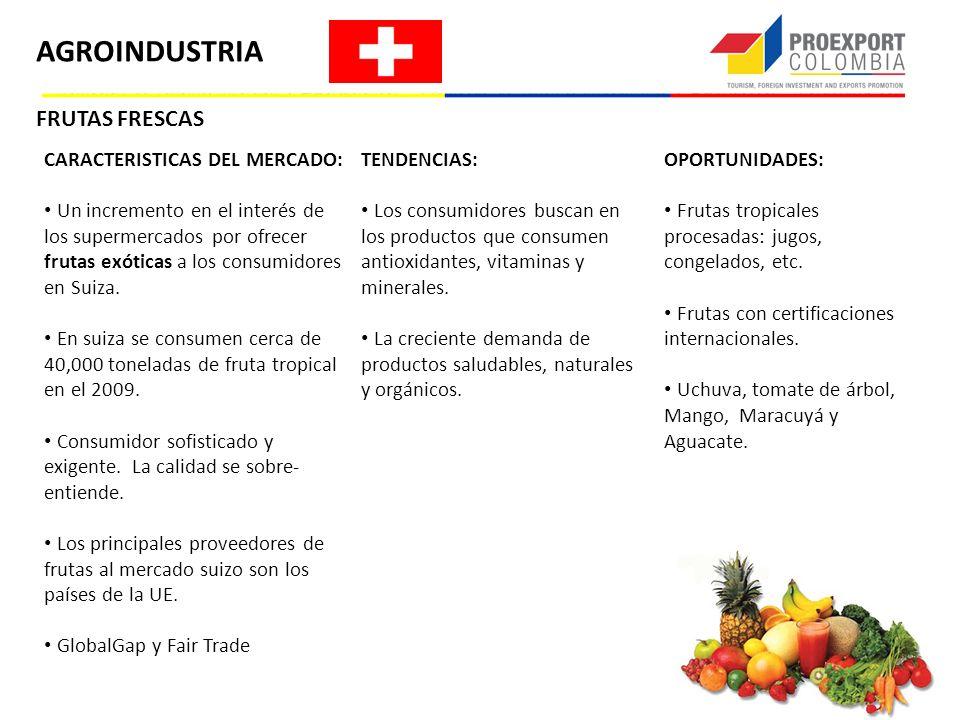 AGROINDUSTRIA FRUTAS FRESCAS CARACTERISTICAS DEL MERCADO: