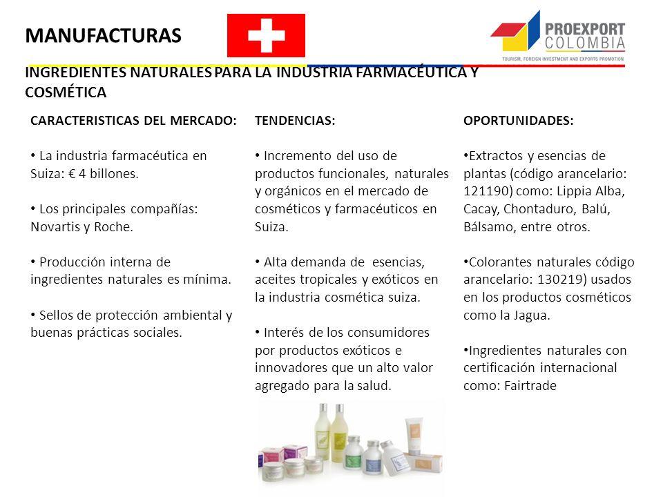 MANUFACTURAS INGREDIENTES NATURALES PARA LA INDUSTRIA FARMACÉUTICA Y COSMÉTICA. CARACTERISTICAS DEL MERCADO:
