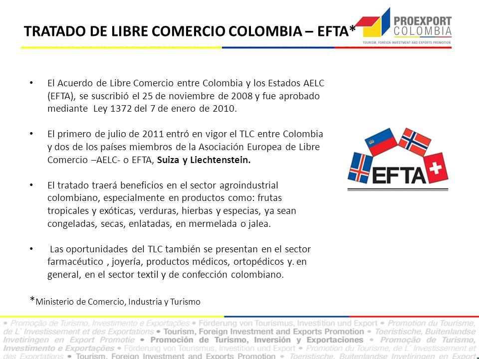 TRATADO DE LIBRE COMERCIO COLOMBIA – EFTA*