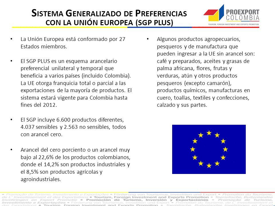 SISTEMA GENERALIZADO DE PREFERENCIAS CON LA UNIÓN EUROPEA (SGP PLUS)