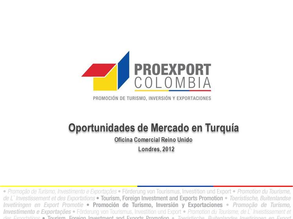 Oportunidades de Mercado en Turquía Oficina Comercial Reino Unido