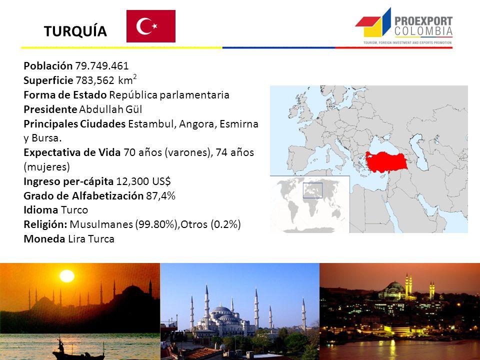 TURQUÍA Población 79.749.461 Superficie 783,562 km2