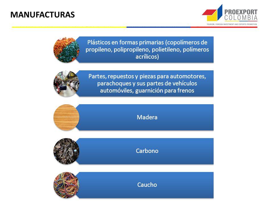 MANUFACTURAS Plásticos: