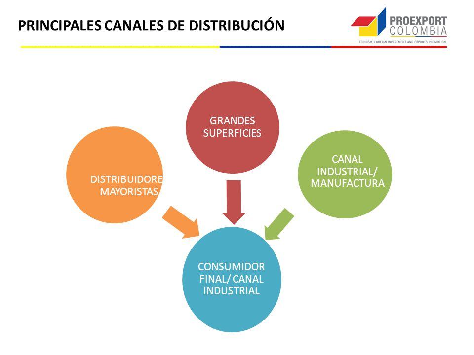 PRINCIPALES CANALES DE DISTRIBUCIÓN