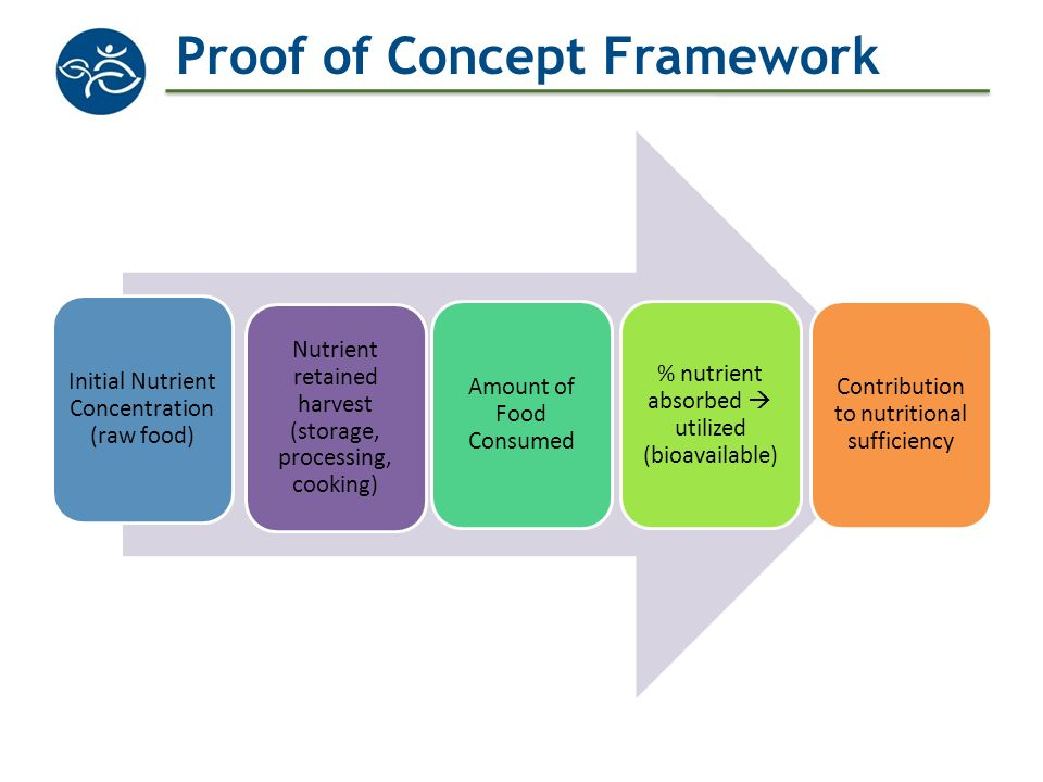 Proof of Concept Framework