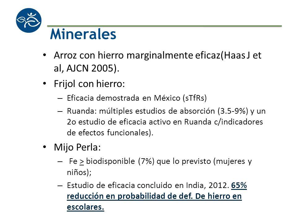 Minerales Arroz con hierro marginalmente eficaz(Haas J et al, AJCN 2005). Frijol con hierro: Eficacia demostrada en México (sTfRs)