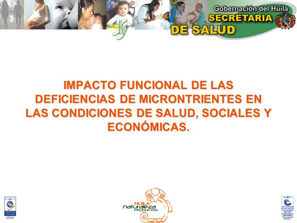 IMPACTO FUNCIONAL DE LAS DEFICIENCIAS DE MICRONTRIENTES EN LAS CONDICIONES DE SALUD, SOCIALES Y ECONÓMICAS.