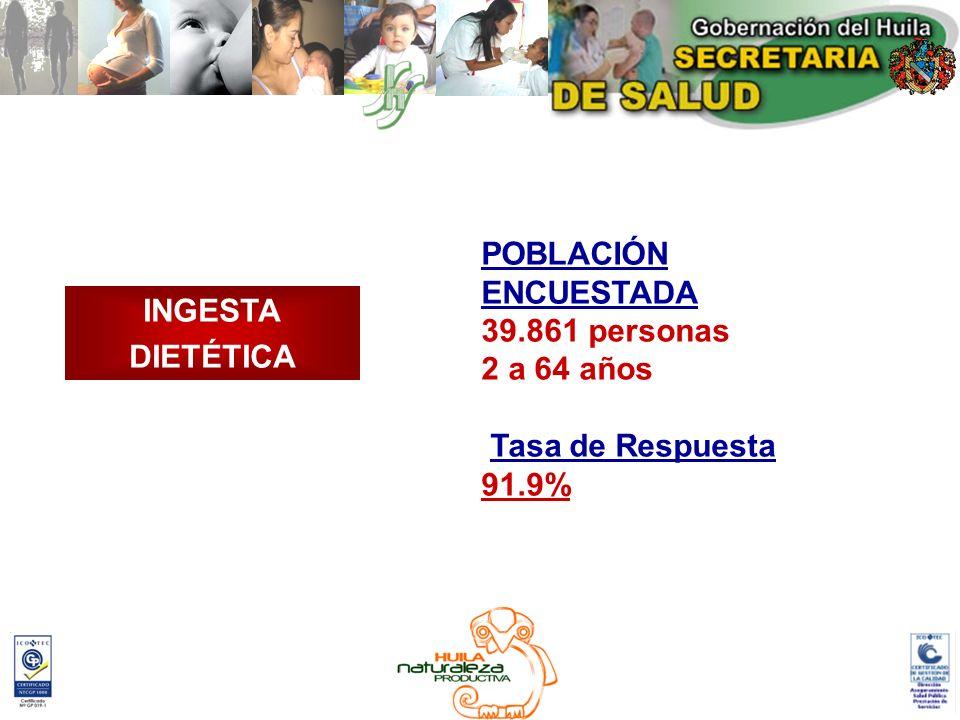 POBLACIÓN ENCUESTADA 39. 861 personas 2 a 64 años Tasa de Respuesta 91