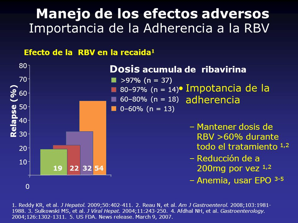 Importancia de la Adherencia a la RBV