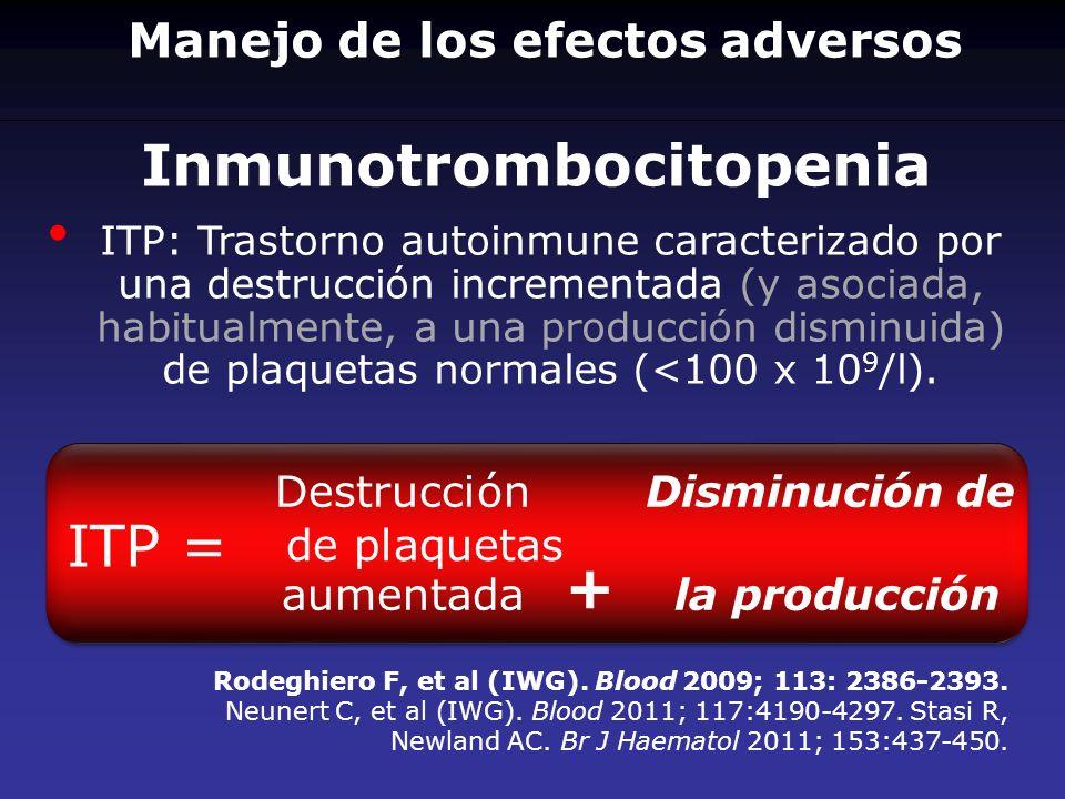 Manejo de los efectos adversos Inmunotrombocitopenia