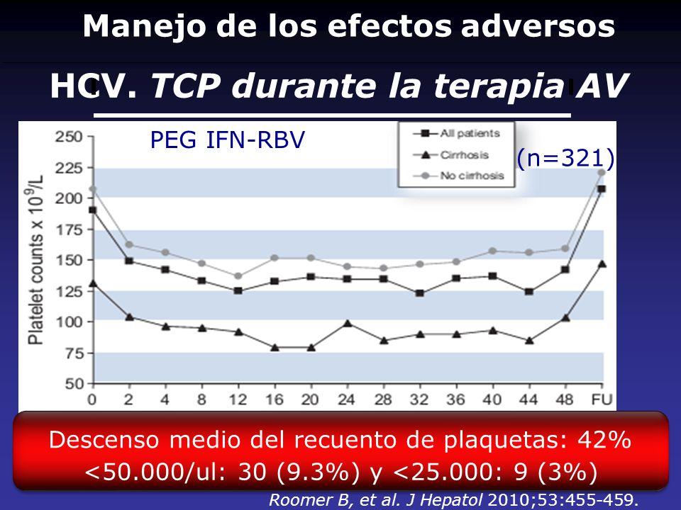 Manejo de los efectos adversos HCV. TCP durante la terapia AV