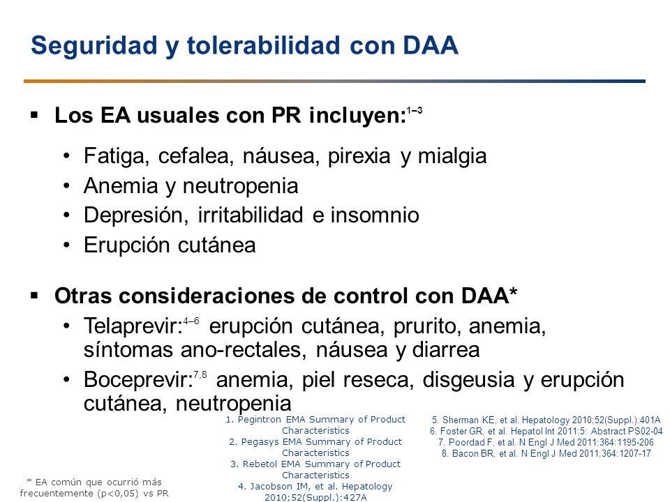 Seguridad y tolerabilidad con DAA