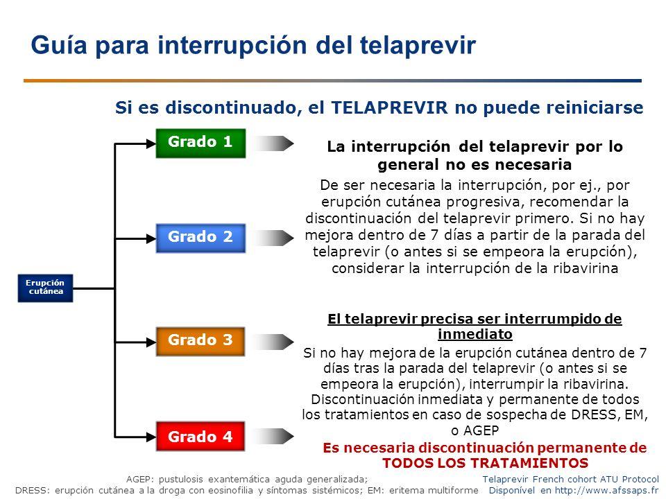 Guía para interrupción del telaprevir