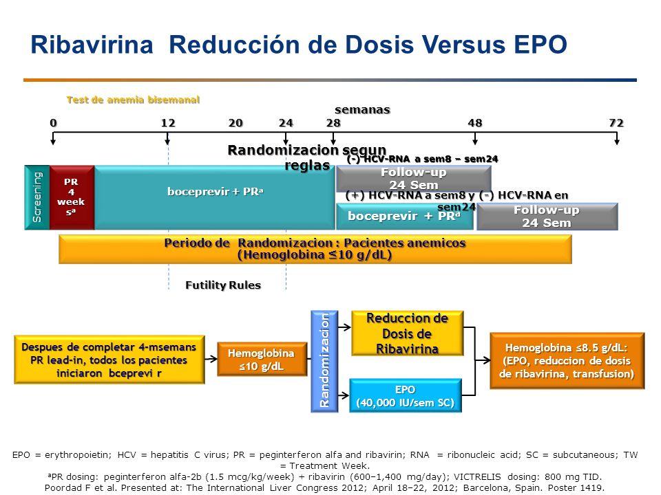 Ribavirina Reducción de Dosis Versus EPO