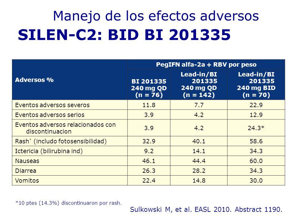 PegIFN alfa-2a + RBV por peso
