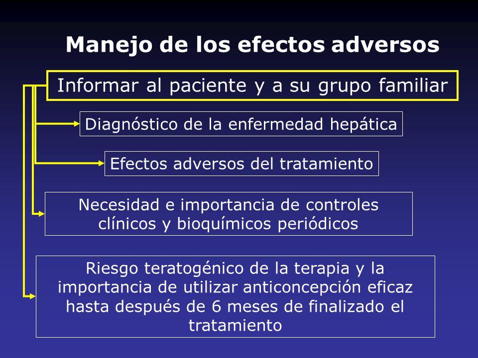 Manejo de los efectos adversos