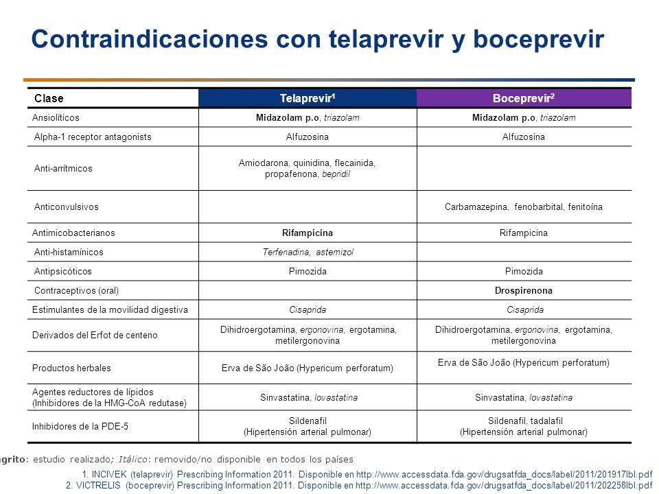 Contraindicaciones con telaprevir y boceprevir