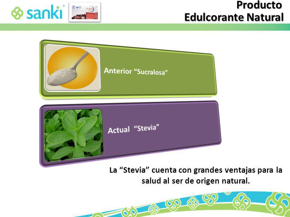Producto Edulcorante Natural Anterior Sucralosa Actual Stevia